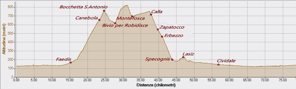 Montefosca 04-07-2018